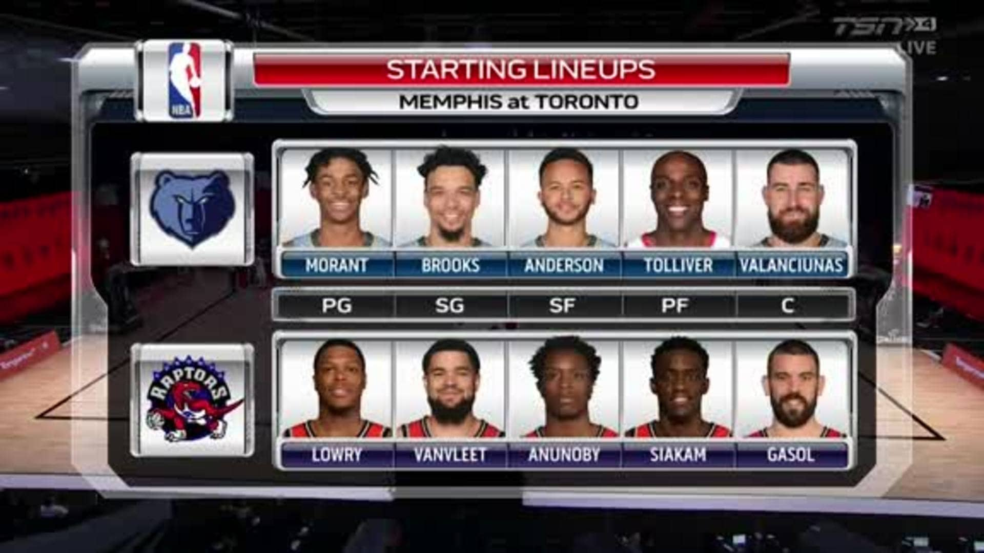 Game Highlights: Raptors vs Grizzlies - August 9, 2020