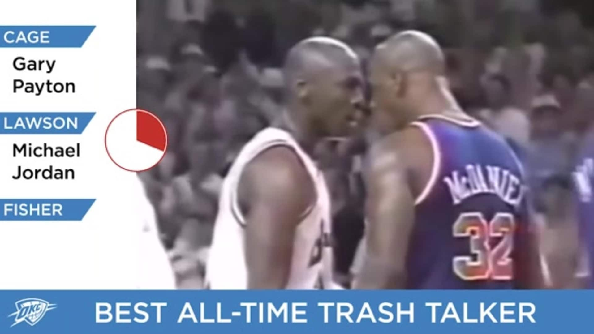 Make Your Case: Best Trash Talker