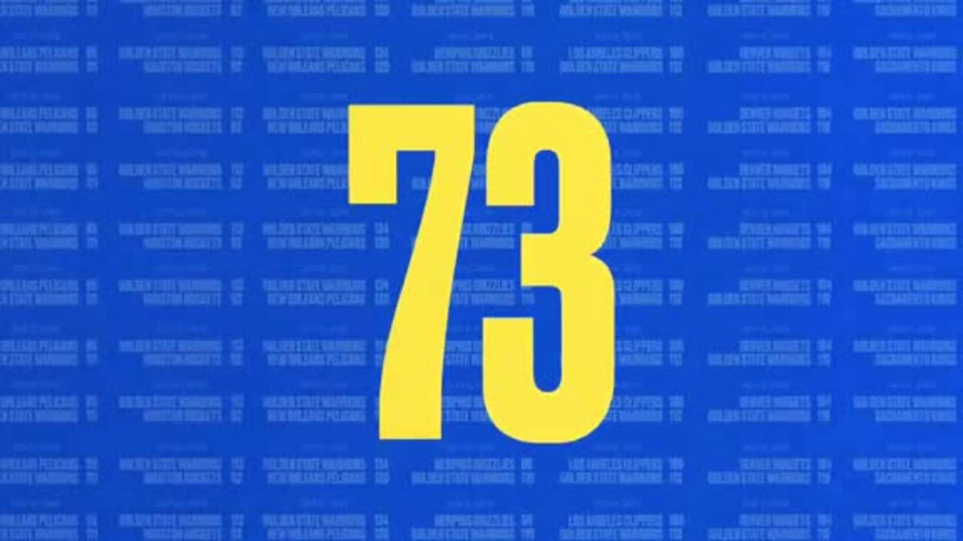 Warriors Archive: Dubs Make NBA History with 73 Wins