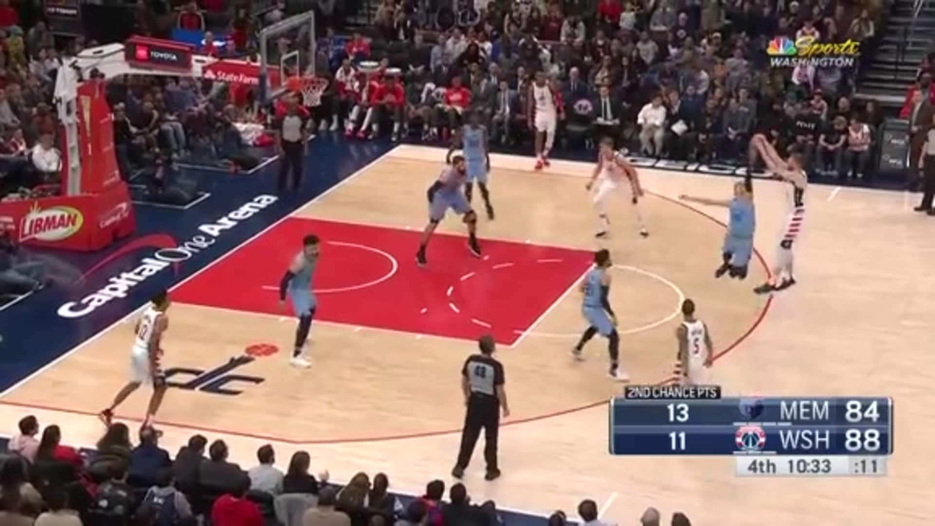 Highlights: Wizards vs. Grizzlies - 02/09/20