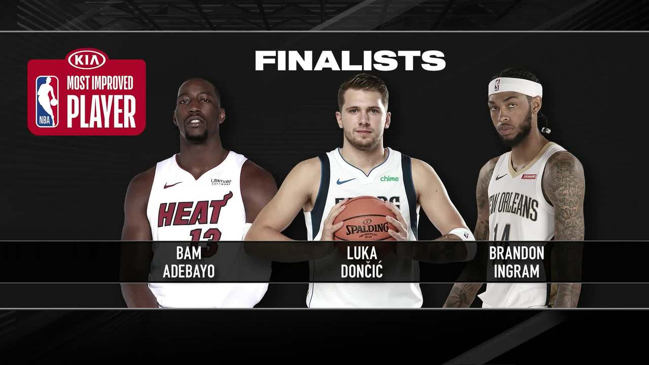 NBA Award Finalists | Most Improved, Coach, and Sixth Man of the Year