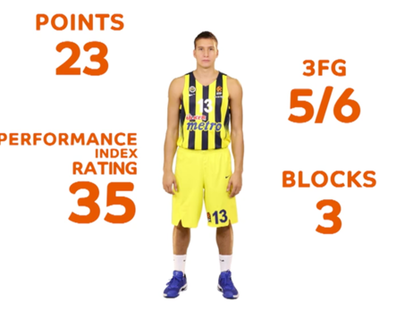 Bogdanovic Brilliant in EuroLeague First Round