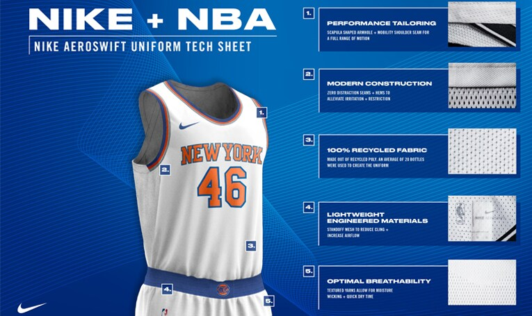 quality design 382b4 9231b Uniform Details: New-Look Knicks Nike Jerseys | New York Knicks