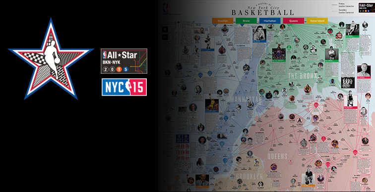 History of NYC Basketball Map