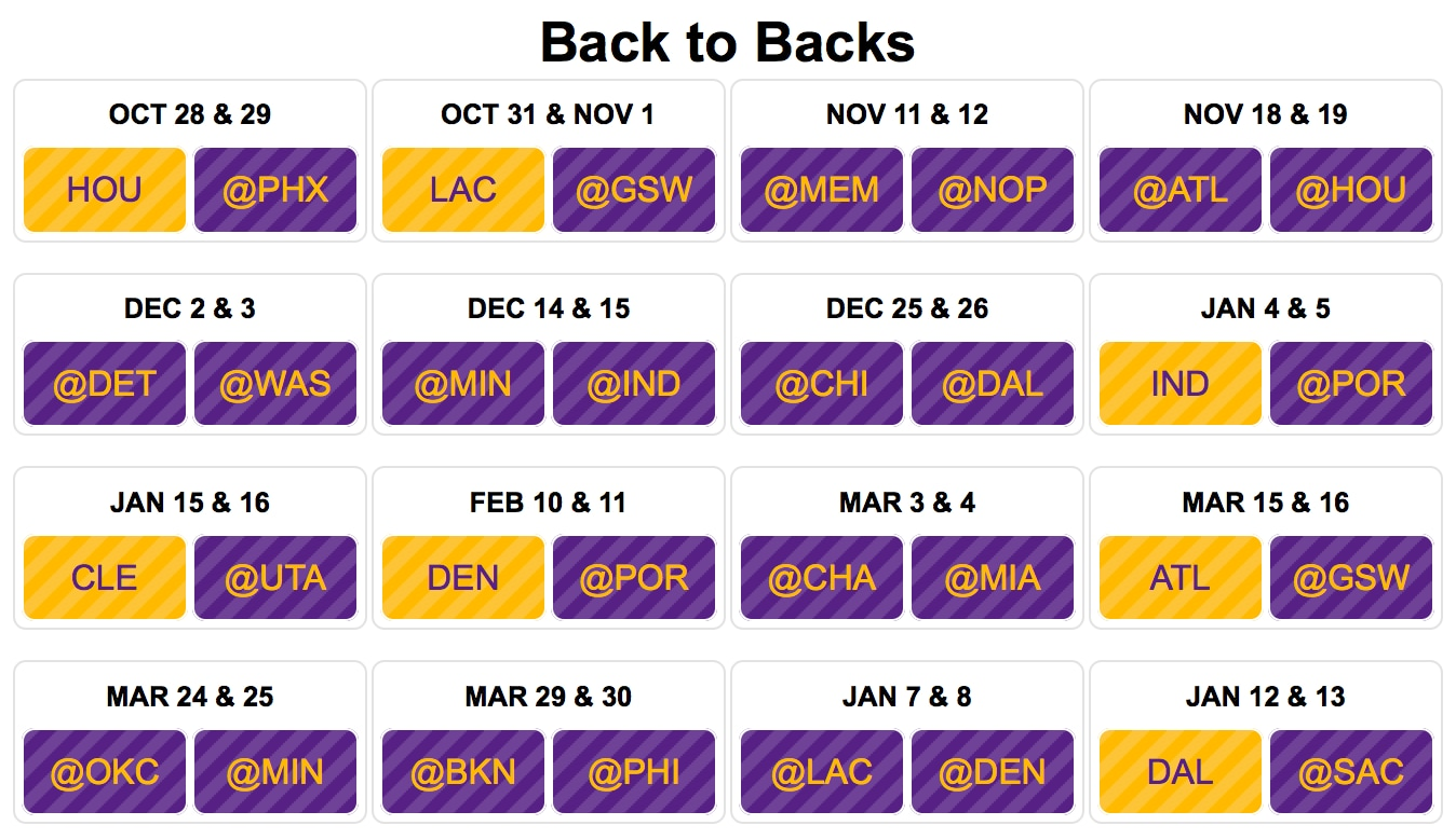 Lakers Back to Back games