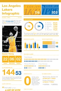 2013-14 Clippers 10/29/13 Infographic