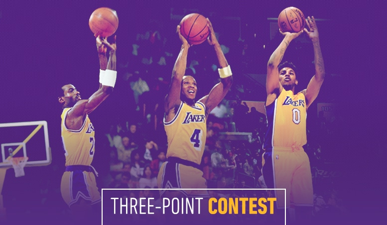 The Lakers' History In the Three-Point Contest