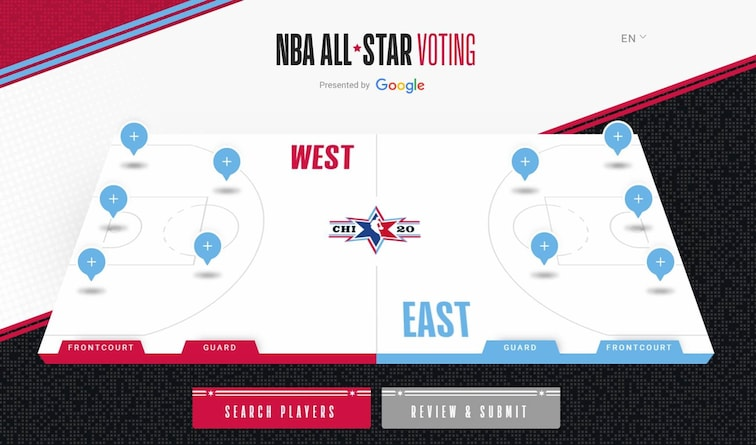 Nba All Star Voting How To 2019 20 Los Angeles Lakers