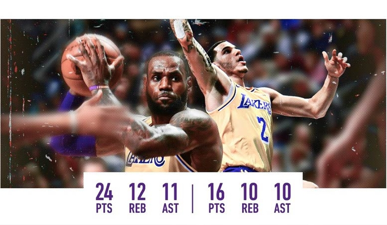 c3115a9f038e LeBron and Lonzo Become 8th Tandem to Record Triple-Doubles in NBA History
