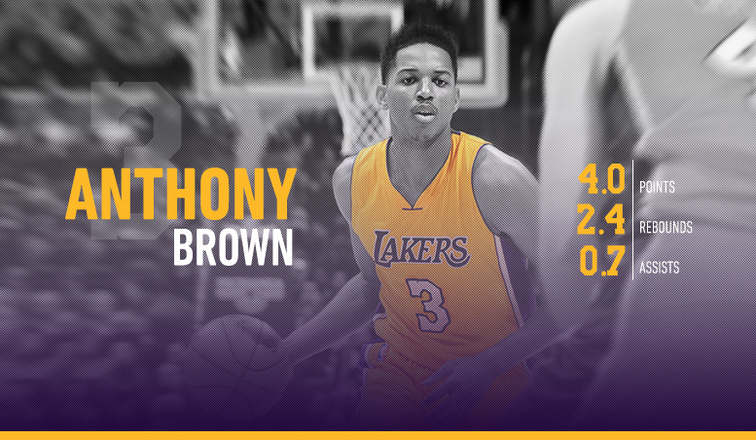 Anthony Brown 2016 Player Capsule