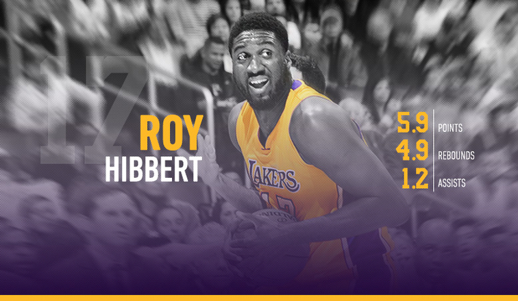 Roy Hibbert 2016 Player Capsule