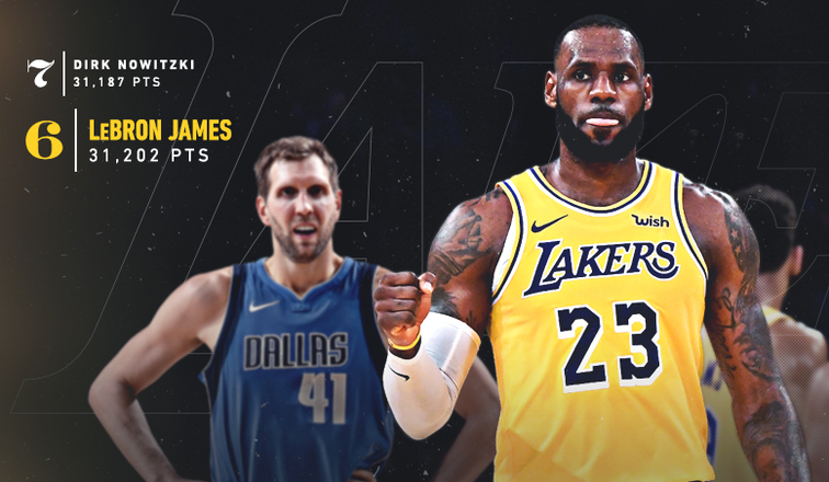 LeBron James Passes Dirk Nowitzki for 6th on NBA s All-Time Scoring List 42a0a32ba