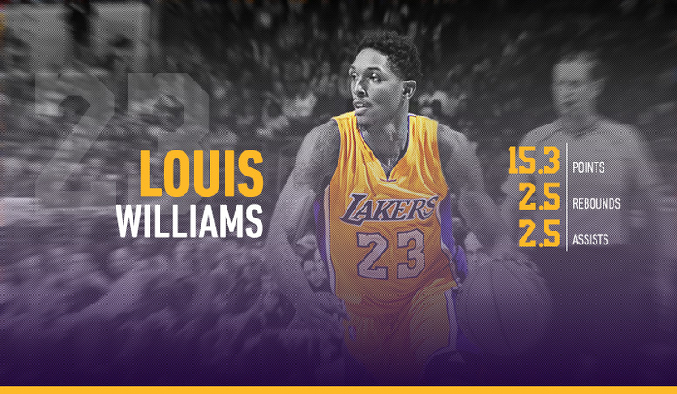 Lou Williams 2015-16 Player Capsule