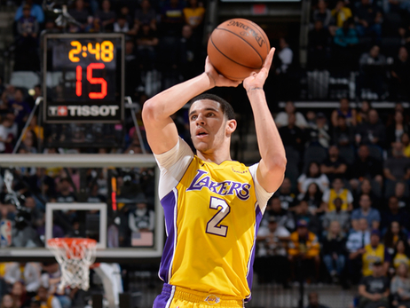Lonzo Continues Hot Shooting with 6 3-Pointers