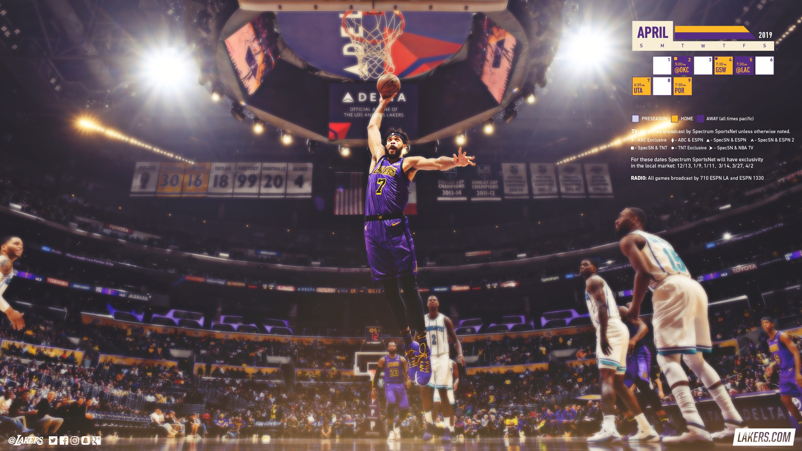 Lakers and | Angeles Lakers Los Wallpapers Infographics