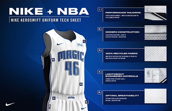 Orlando Magic Unveil New Threads from Nike | Orlando Magic