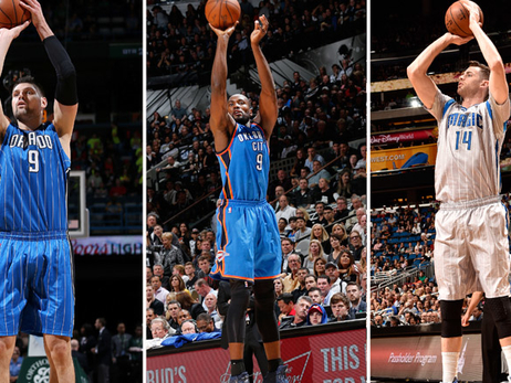 Ranking NBA's Best Pick-and-Pop Scorers in 2015-16 Season