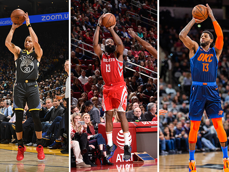 Predicting 2019 NBA Western Conference All-Stars