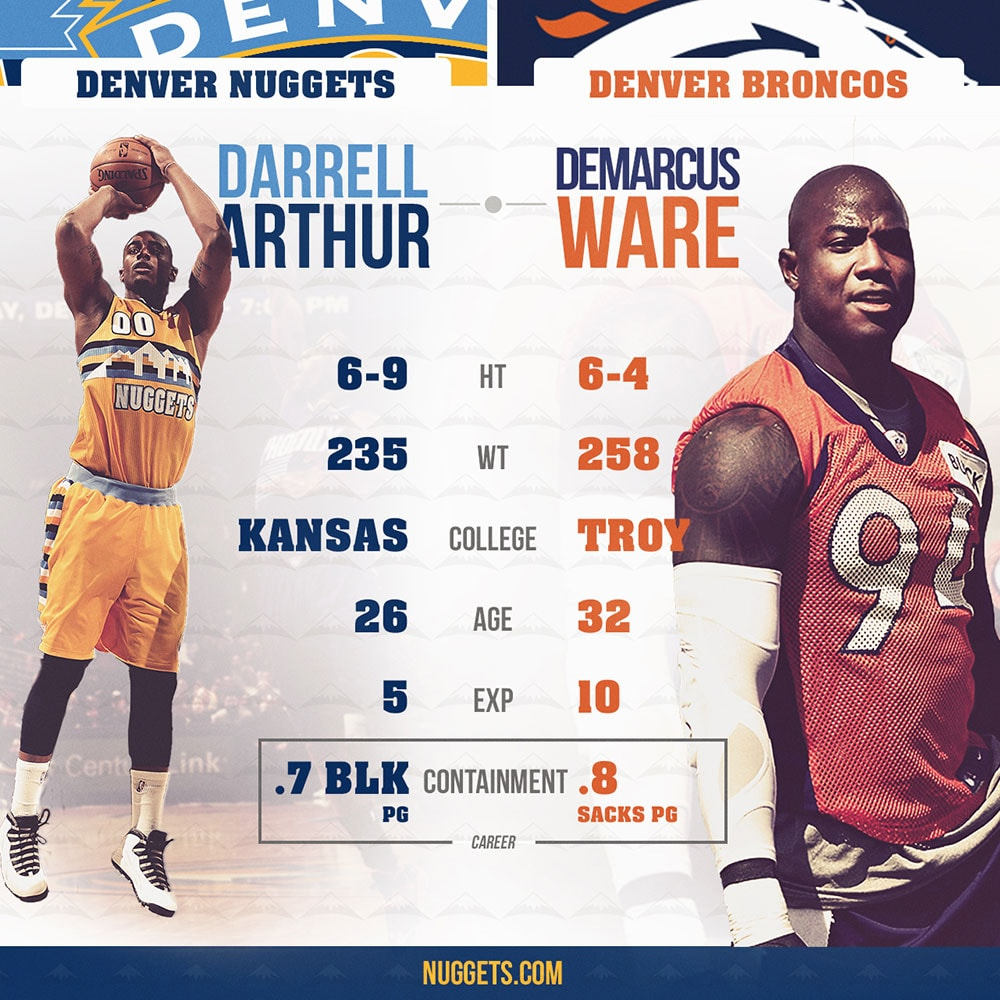 Denver Nuggets Watch Party: NBA To NFL Crossover: Nuggets Forward Darrell Arthur