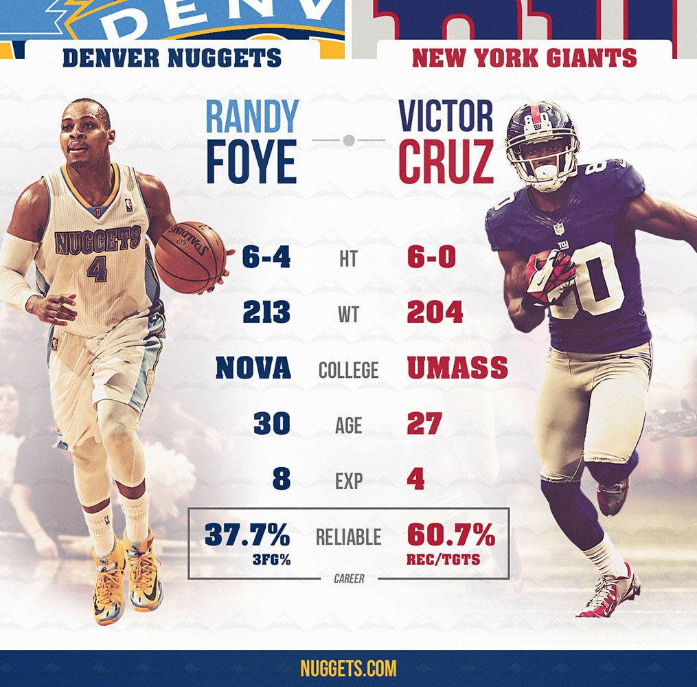Denver Nuggets Dancers: NBA To NFL Crossover: Nuggets Guard Randy Foye