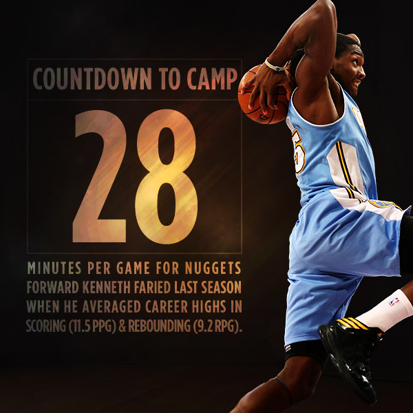 Countdown To Training Camp
