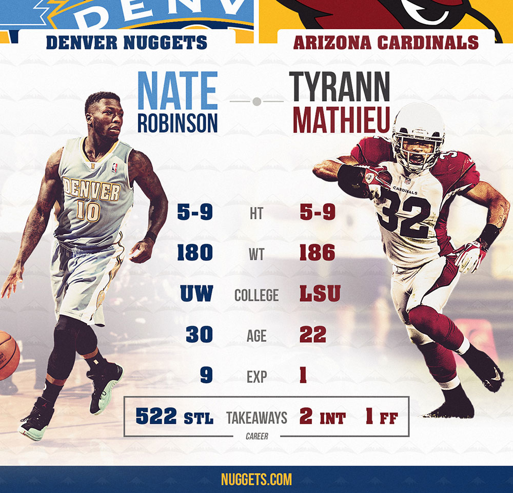 Denver Nuggets Announcers: NBA To NFL Crossover: Nuggets Guard Nate Robinson
