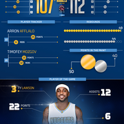 Nuggets at Raptors Infographic