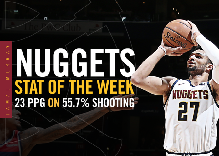 Nuggets Stat of The Week: 3/25-3/31  Denver Nuggets