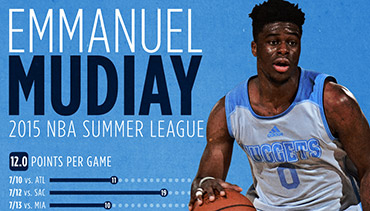 Summer League: Emmanuel Mudiay Infographic