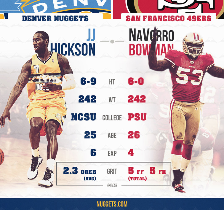 NBA To NFL Crossover: Nuggets Forward J.J. Hickson