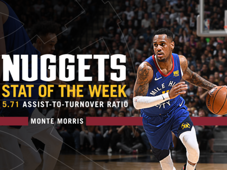 Denver Nuggets Stat of the Week: Monte Morris' 5.71 assist-to-turnover ratio