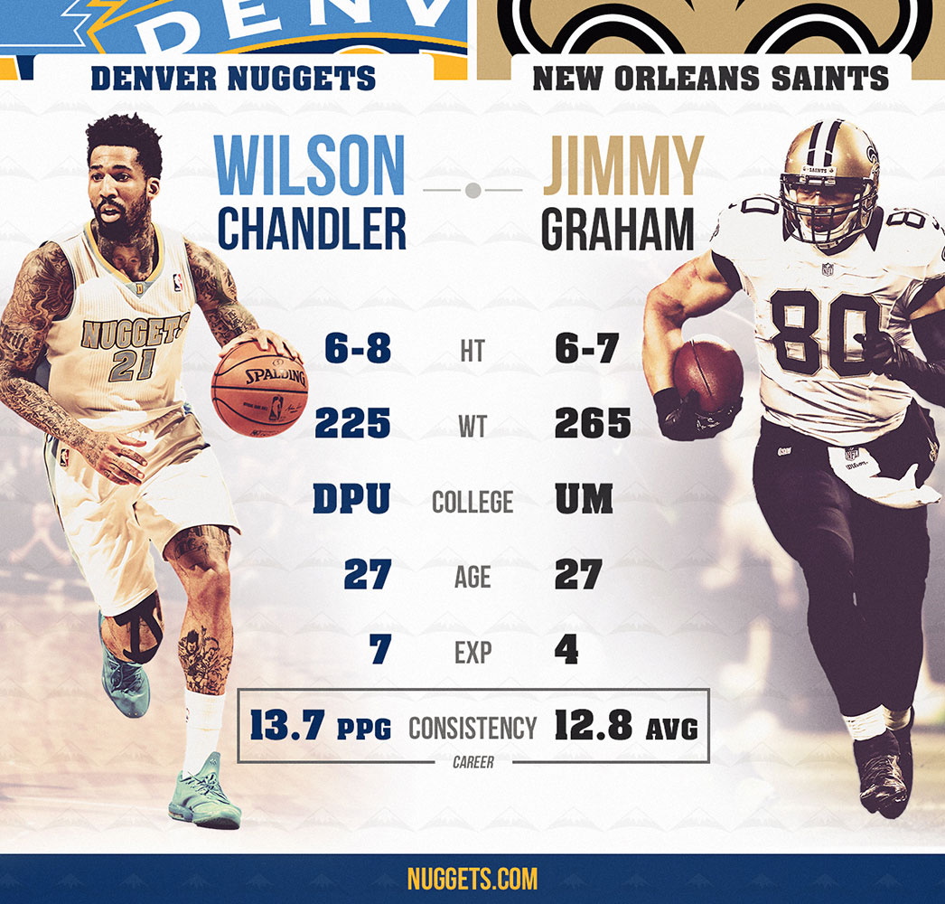 Denver Nuggets Announcers: NBA To NFL Crossover: Nuggets Forward Wilson Chandler