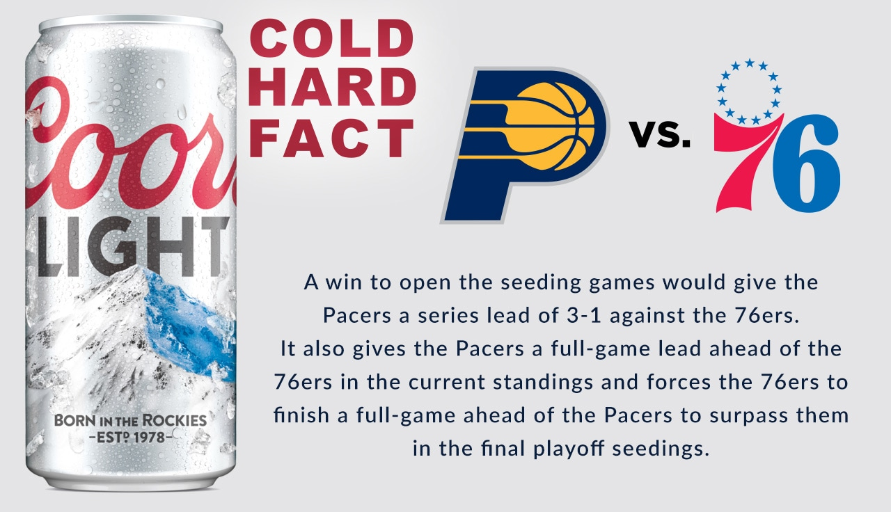 Coors Light Cold Hard Fact