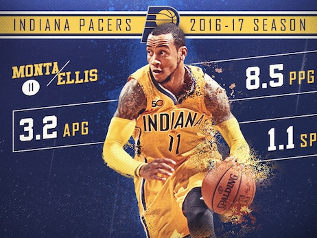 Player Review 2017: Monta Ellis