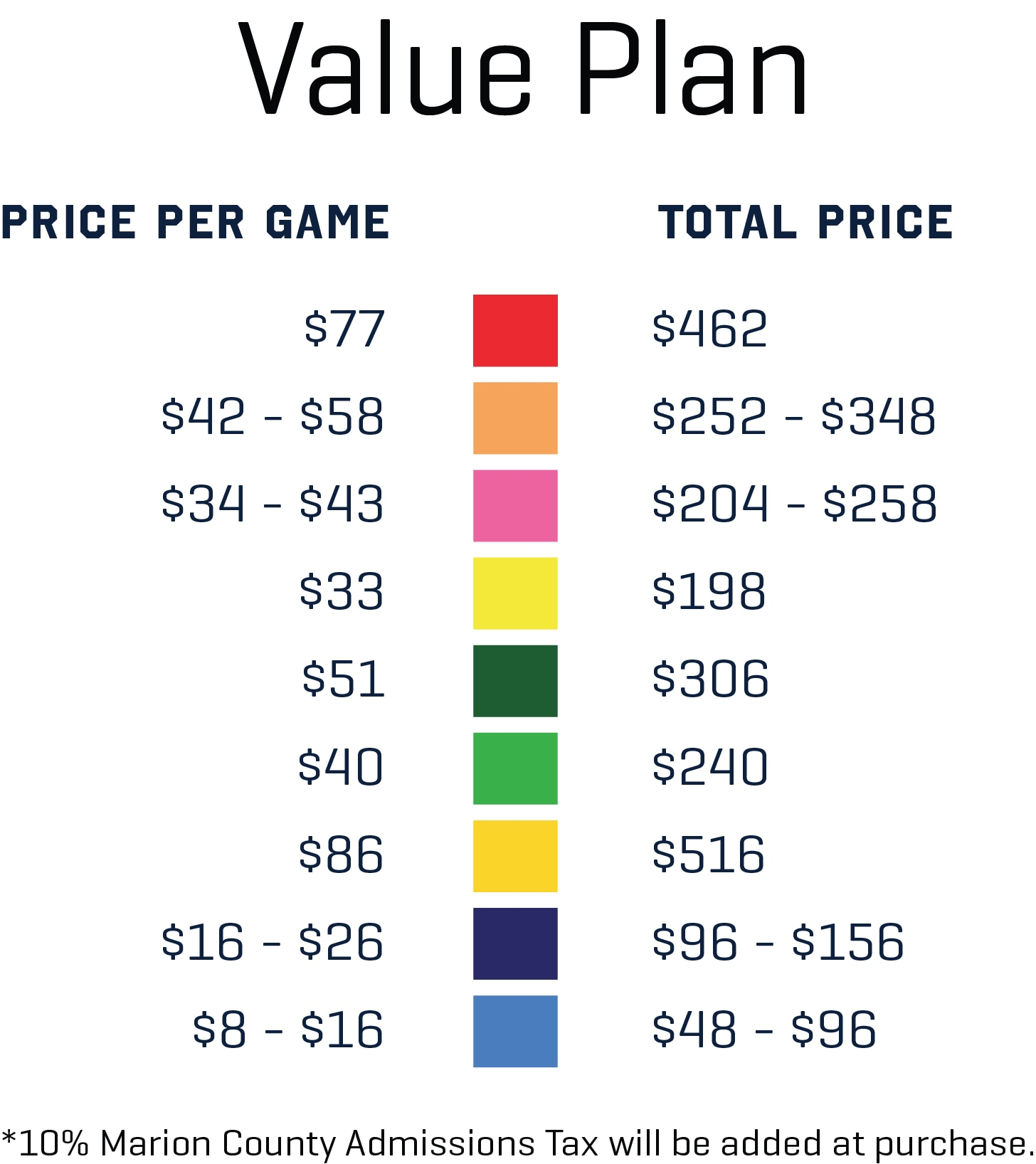 pricing chart relative to seating chart