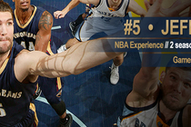 Season in Review: Jeff Withey