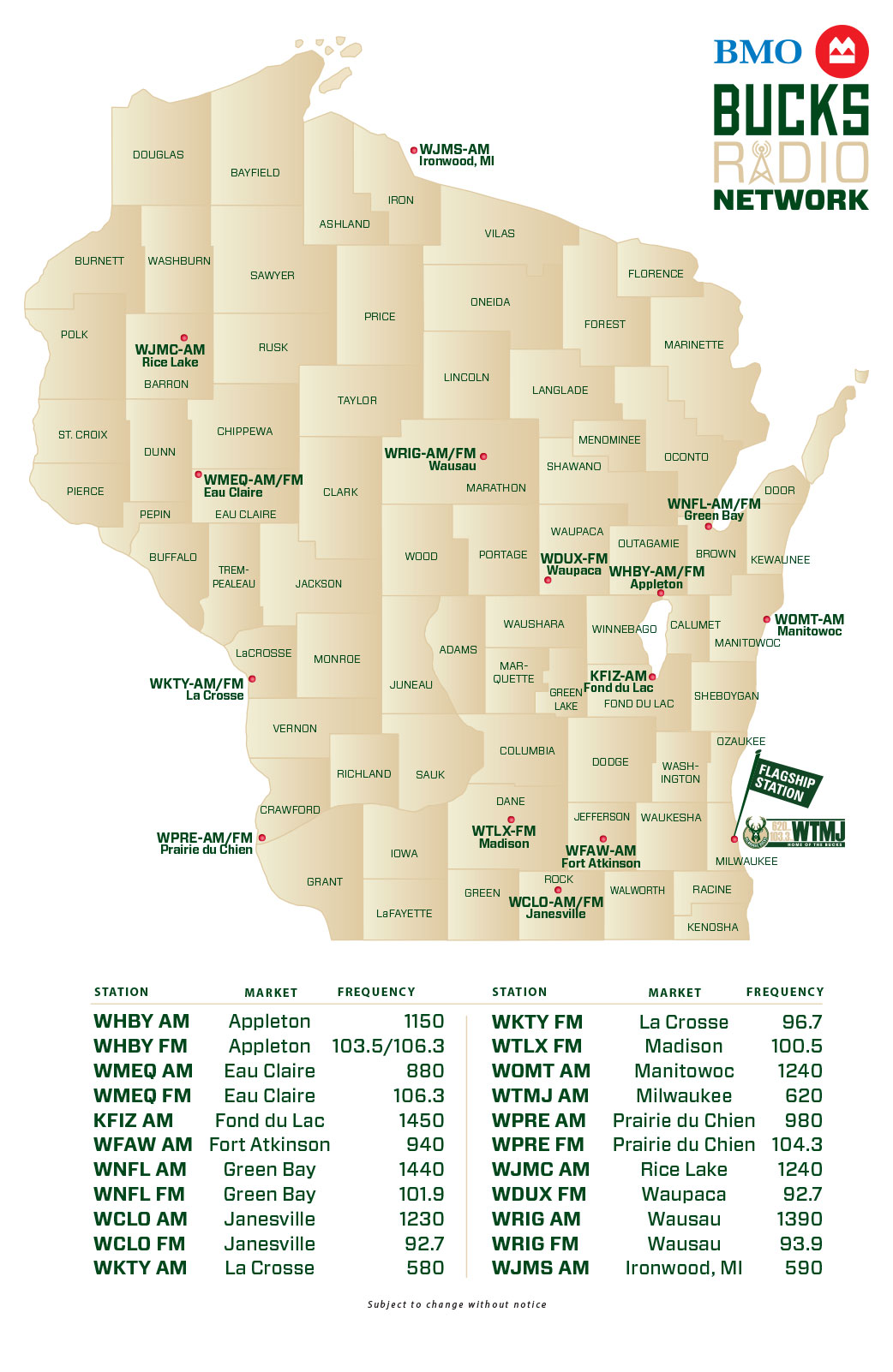 BMO Harris Bucks Radio Network Map