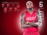 LeBron James Red Zone Calendar Wallpaper