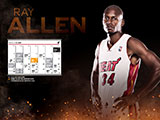 Ray Allen March Wallpaper