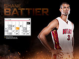 Shane Battier March Wallpaper