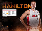 Justin Hamilton April Schedule Wallpaper