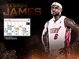 LeBron James March Wallpaper