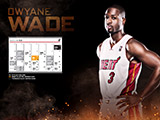 Dwyane Wade March Wallpaper