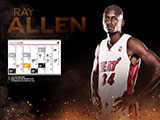 Ray Allen January Calendar Wallpaper