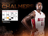 Mario Chalmers January Calendar Wallpaper