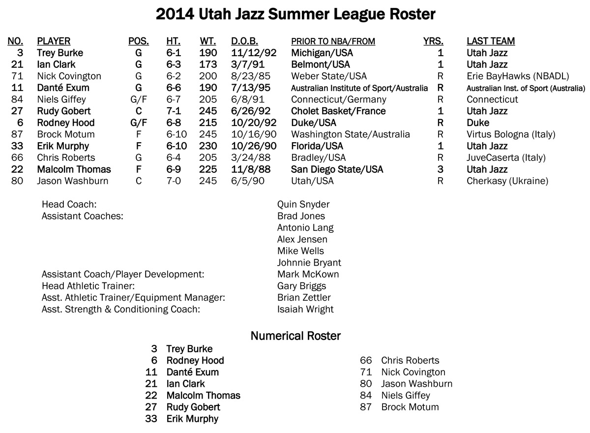 2014 Utah Jazz Summer League Roster