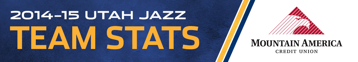 2014-15 Utah Jazz Team Stats –  Presented By Mountain America Credit Union