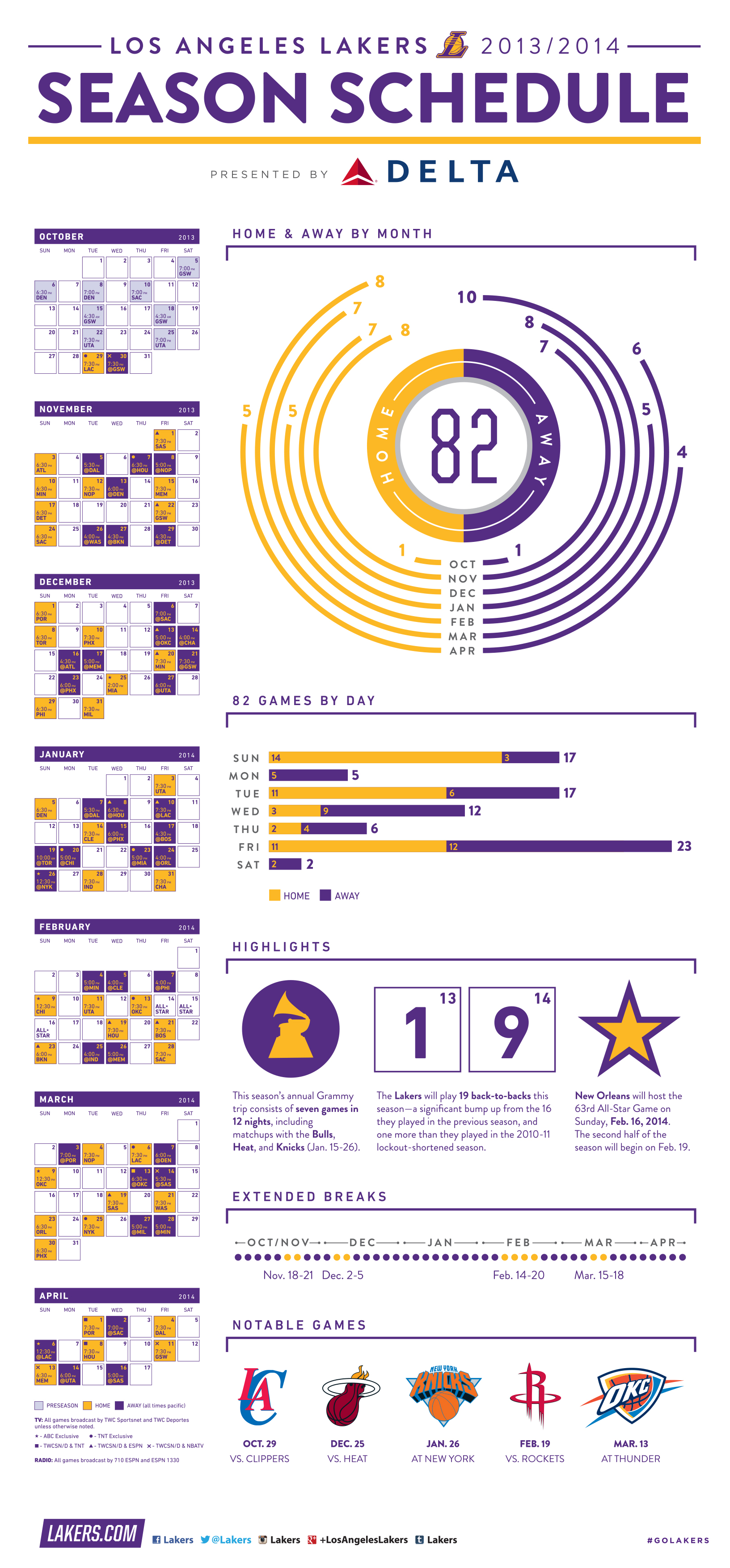 photo about Lakers Schedule Printable named 2013-14 Year Agenda Infographic Los Angeles Lakers