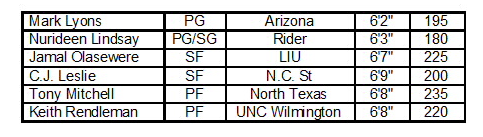Nets Draft Workouts RosterJune 17