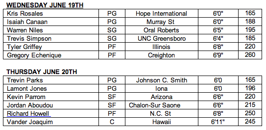 Nets Draft Workouts Roster June 19